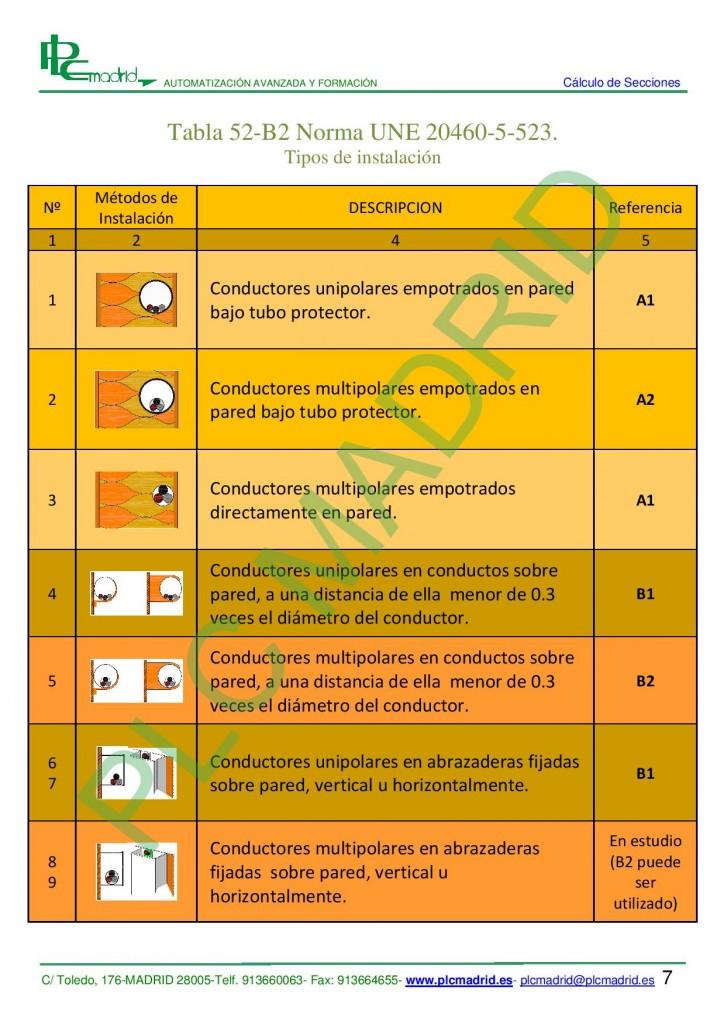 https://www.libreriaplcmadrid.es/catalogo-visual/wp-content/uploads/Manual-C-ílculo-de-Seccion-21-10-2011-page-009-724x1024.jpg