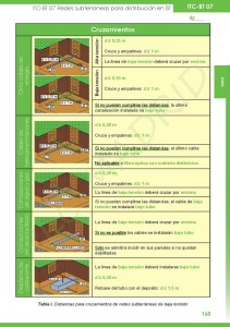 https://www.libreriaplcmadrid.es/catalogo-visual/wp-content/uploads/REBT-2º-EDICION-195-211x300.jpg
