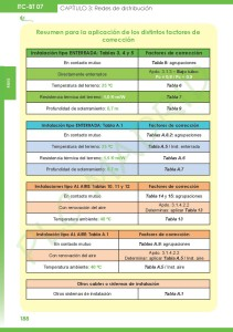https://www.libreriaplcmadrid.es/catalogo-visual/wp-content/uploads/REBT-2º-EDICION-220-211x300.jpg