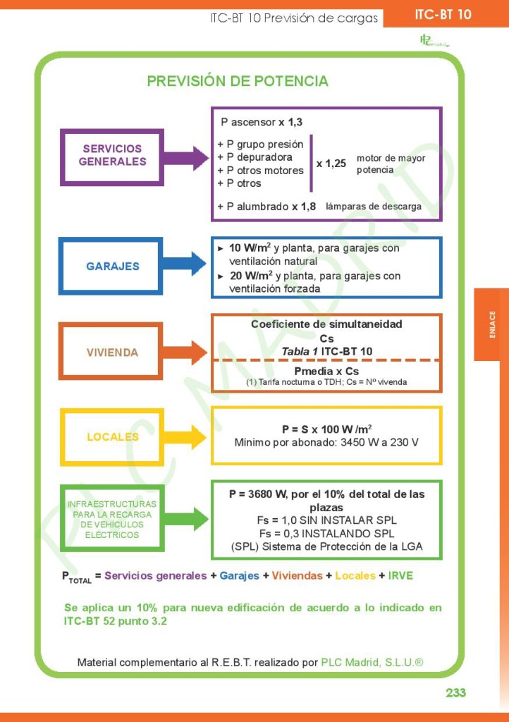 https://www.libreriaplcmadrid.es/catalogo-visual/wp-content/uploads/REBT-2º-EDICION-265-722x1024.jpg