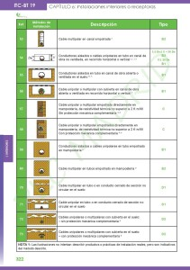 https://www.libreriaplcmadrid.es/catalogo-visual/wp-content/uploads/REBT-2º-EDICION-354-211x300.jpg