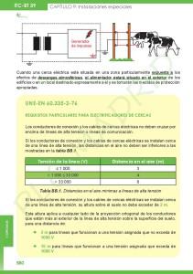 https://www.libreriaplcmadrid.es/catalogo-visual/wp-content/uploads/REBT-2º-EDICION-612-211x300.jpg