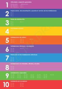 https://www.libreriaplcmadrid.es/catalogo-visual/wp-content/uploads/REBT-2º-EDICION-7-211x300.jpg