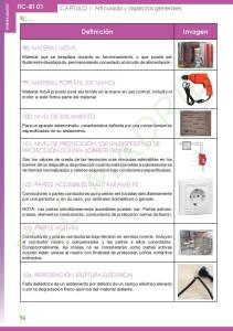 https://www.libreriaplcmadrid.es/catalogo-visual/wp-content/uploads/REBT-2º-EDICION-88-211x300.jpg